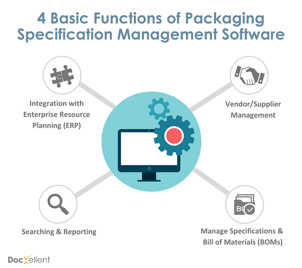 Final 4 Basic Functions of Packaging Software-1