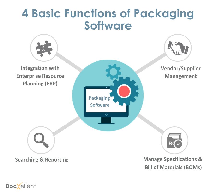 4 Basic Functions of Packaging Software